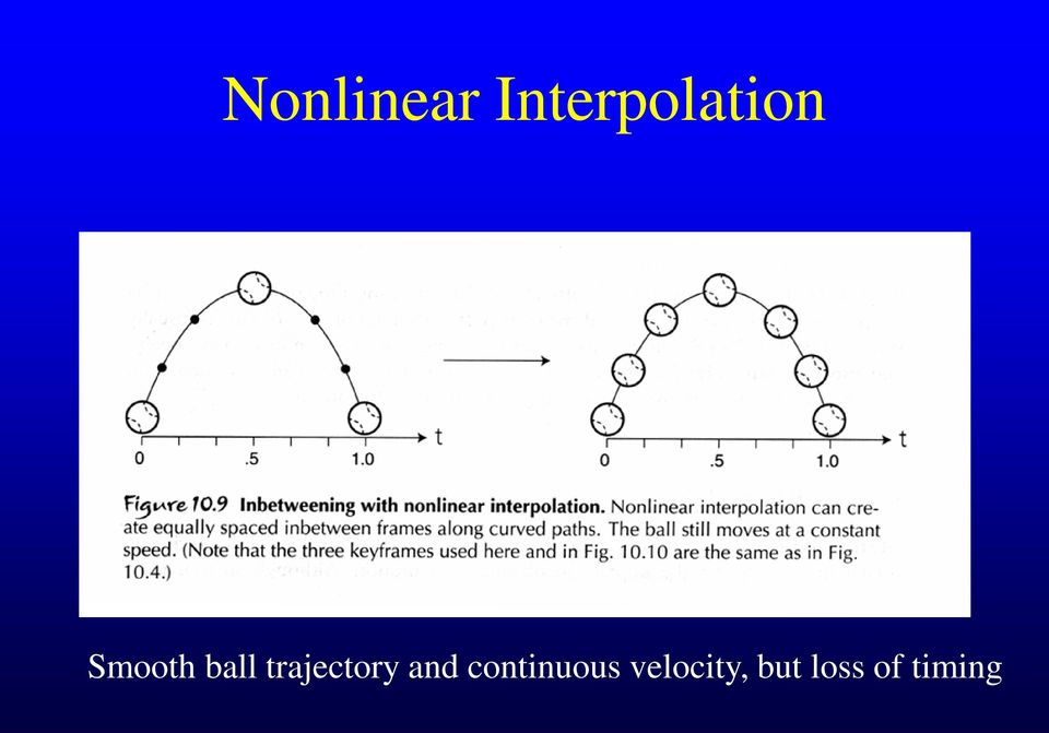 ball trajectory and
