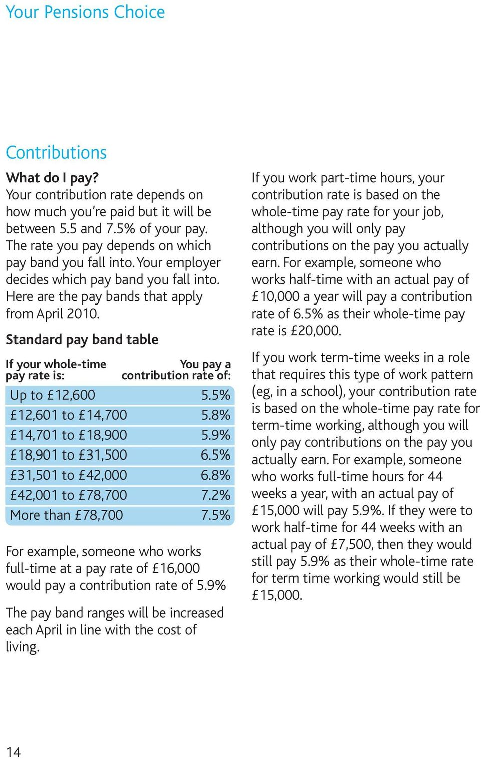Standard pay band table If your whole-time pay rate is: You pay a contribution rate of: Up to 12,600 5.5% 12,601 to 14,700 5.8% 14,701 to 18,900 5.9% 18,901 to 31,500 6.5% 31,501 to 42,000 6.