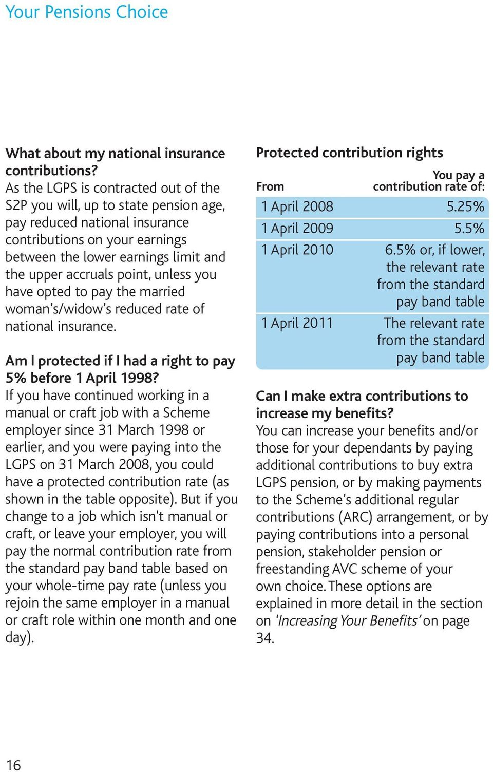 point, unless you have opted to pay the married woman s/widow s reduced rate of national insurance. Am I protected if I had a right to pay 5% before 1 April 1998?