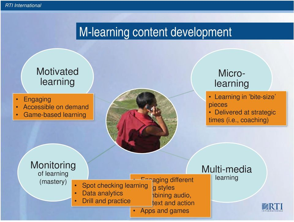 Monitoring of learning (mastery) Engaging different Spot checking learning learning ng styles