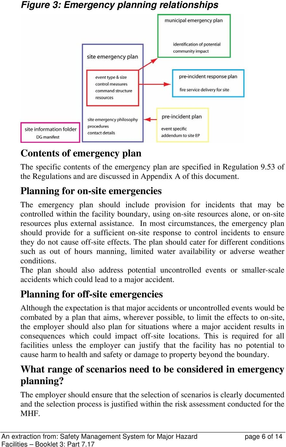 Planning for on-site emergencies The emergency plan should include provision for incidents that may be controlled within the facility boundary, using on-site resources alone, or on-site resources