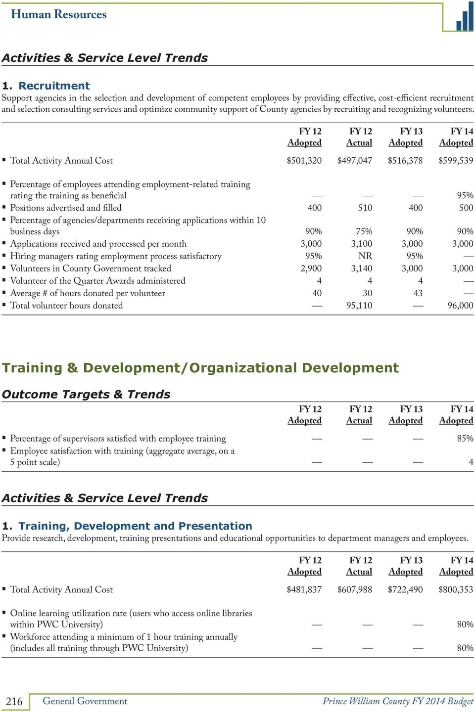 Total Activity Annual Cost $501,320 $497,047 $516,378 $599,539 Percentage of employees attending employment-related training rating the training as beneficial 95% Positions advertised and filled 400