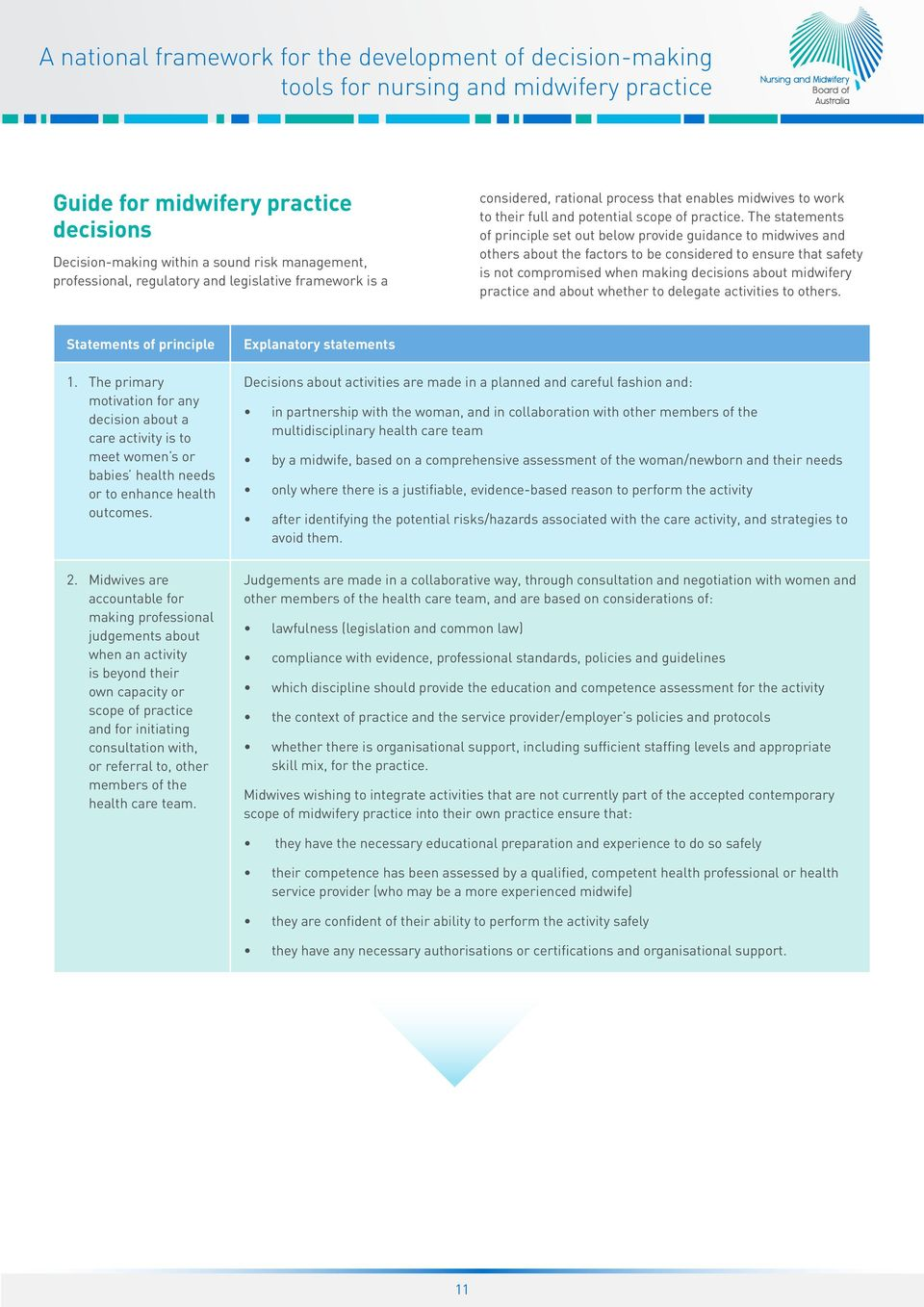 The statements of principle set out below provide guidance to midwives and others about the factors to be considered to ensure that safety is not compromised when making decisions about midwifery