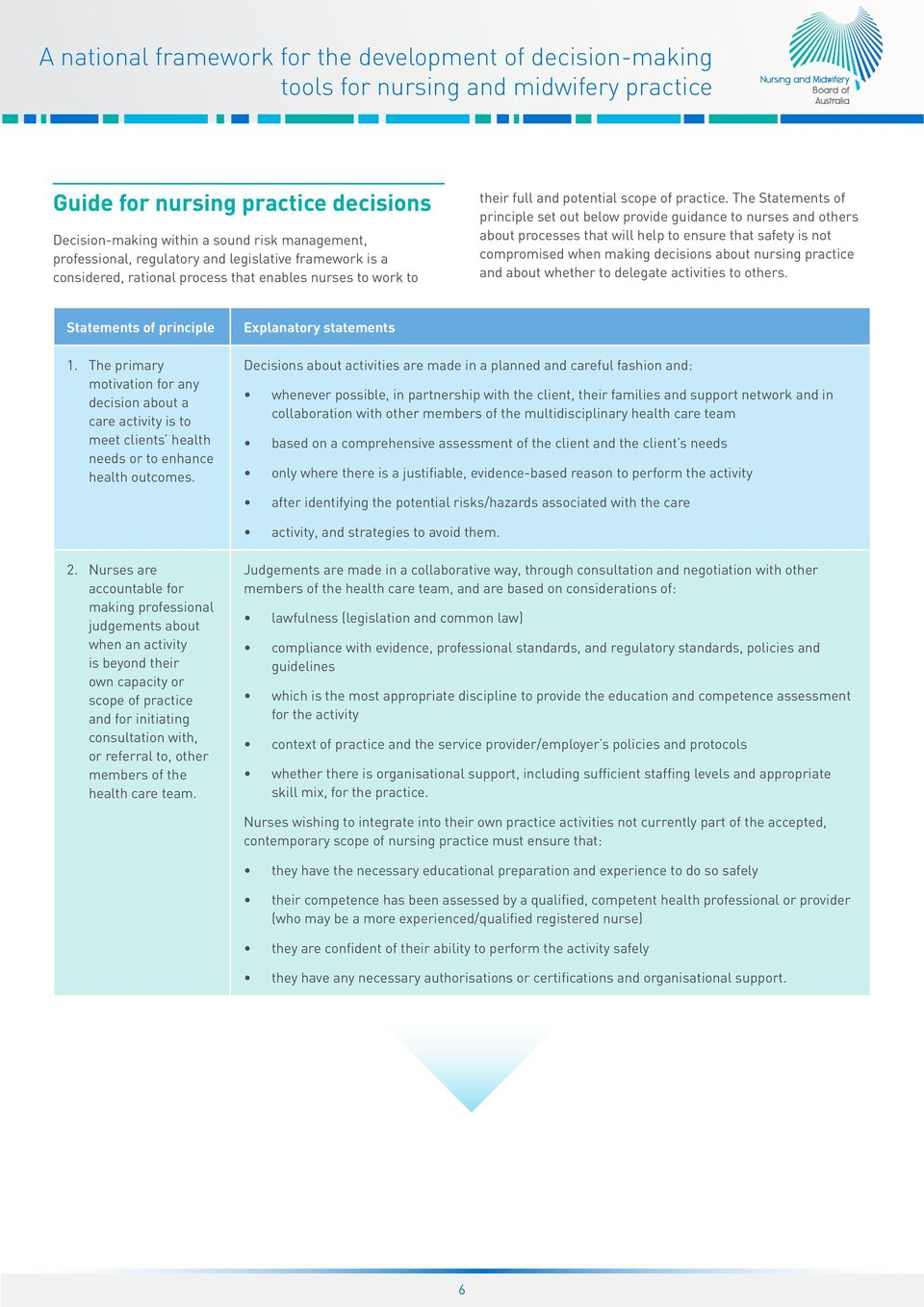 The Statements of principle set out below provide guidance to nurses and others about processes that will help to ensure that safety is not compromised when making decisions about nursing practice