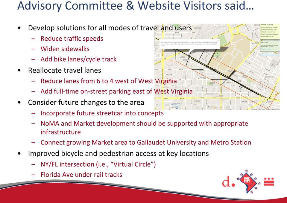 Incorporate future streetcar into concepts NoMA and Market development should be supported with appropriate infrastructure Connect growing Market area to