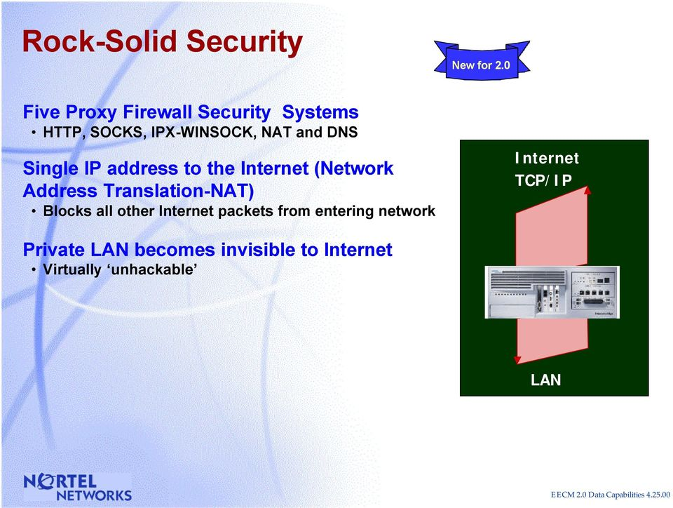 Blocks all other Internet packets from entering network Internet TCP/IP Private LAN