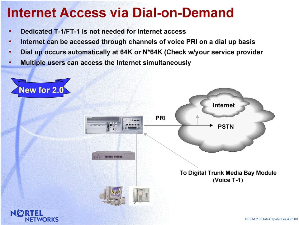 64K or N*64K (Check w/your service provider Multiple users can access the Internet simultaneously