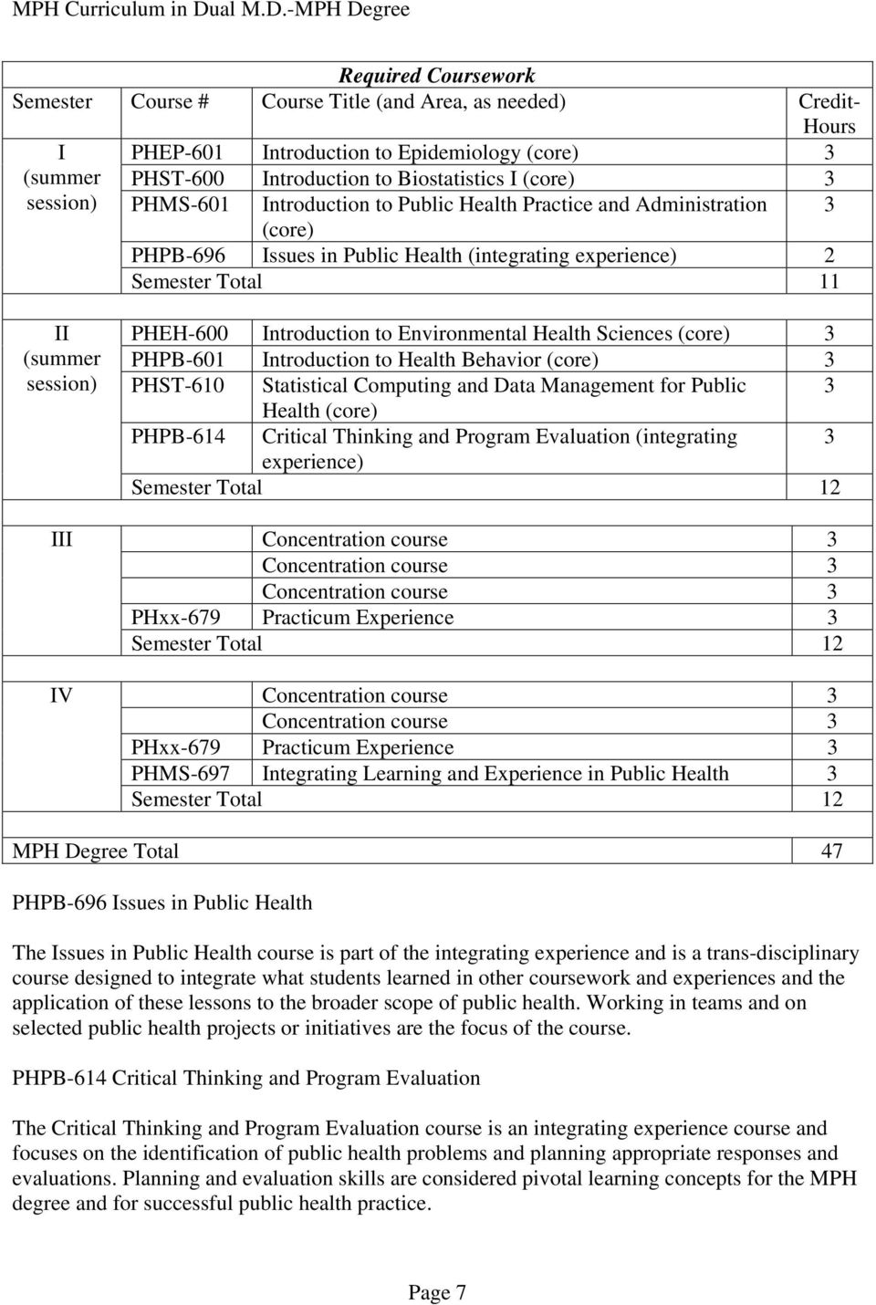 Introduction to Environmental Health Sciences (core) 3 PHPB-601 Introduction to Health Behavior (core) 3 PHST-610 Statistical Computing and Data Management for Public 3 Health (core) PHPB-614
