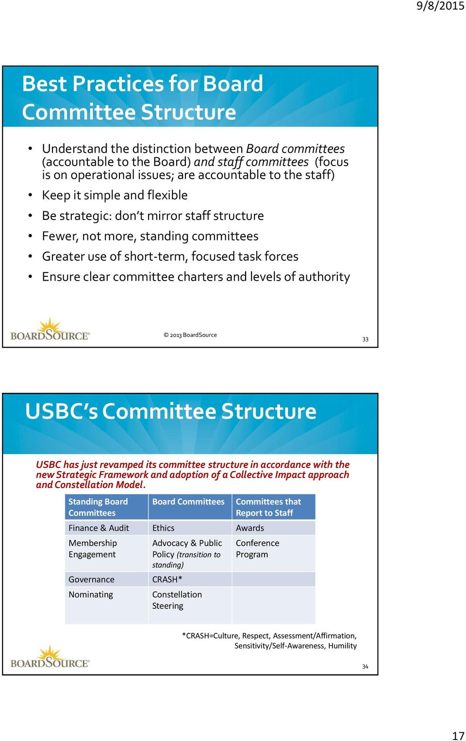and levels of authority 33 USBC s Committee Structure USBC has just revamped its committee structure in accordance with the new Strategic Framework and adoption of a Collective Impact approach and