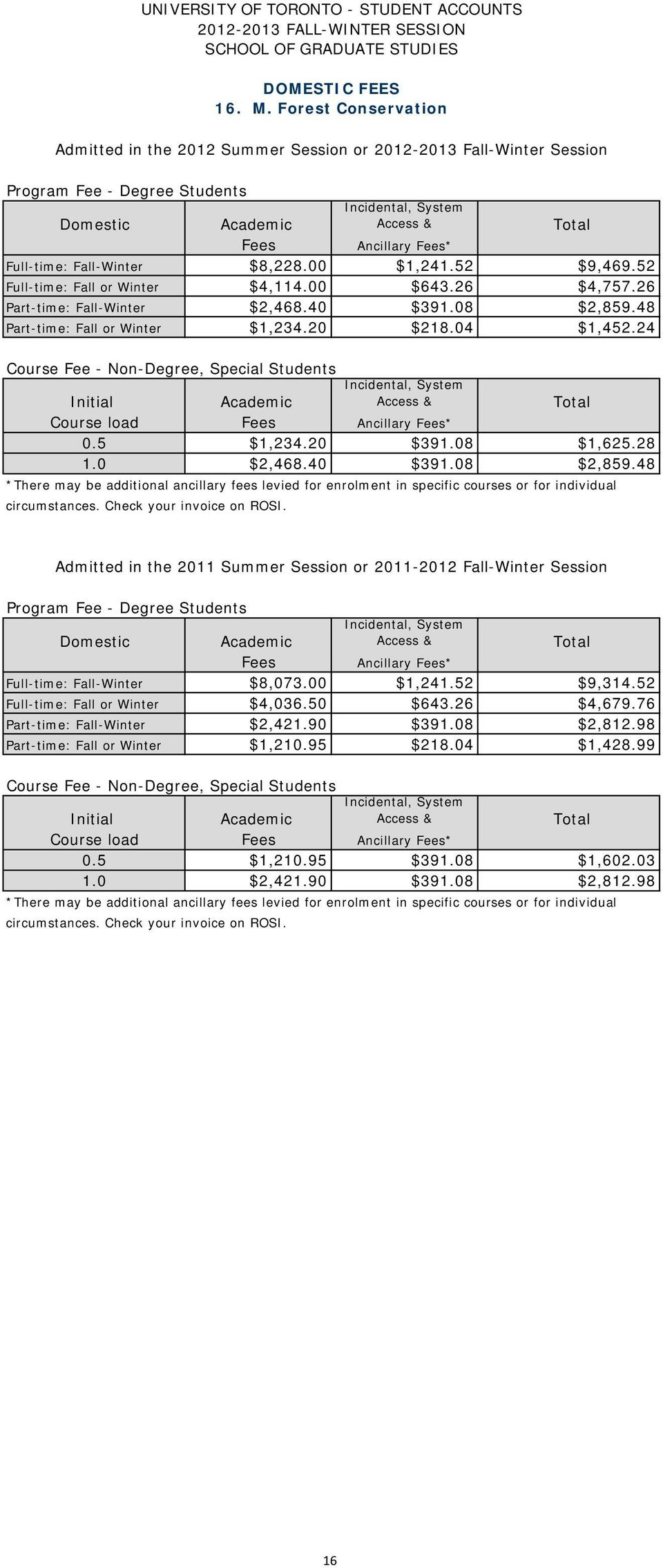 00 $1,241.52 $9,314.52 Full-time: Fall or Winter $4,036.50 $643.26 $4,679.76 Part-time: Fall-Winter $2,421.90 $391.08 $2,812.98 Part-time: Fall or Winter $1,210.95 $218.04 $1,428.