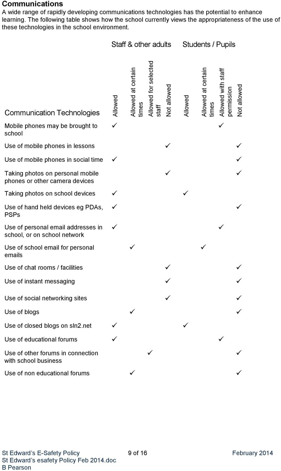 The following table shows how the school currently views the appropriateness of the use of these technologies in the school environment.