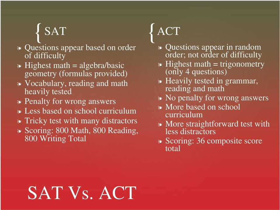 ACT Questions appear in random order; not order of difficulty Highest math = trigonometry (only 4 questions) Heavily tested in grammar, reading and