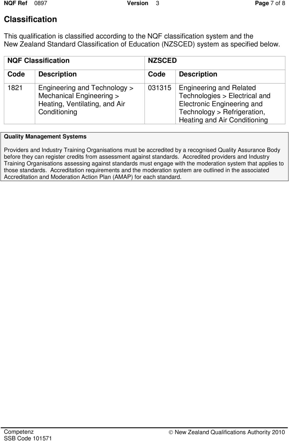 NQF Classification NZSCED Code Description Code Description 1821 Engineering and Technology > Mechanical Engineering > Heating, Ventilating, and Air Conditioning 031315 Engineering and Related