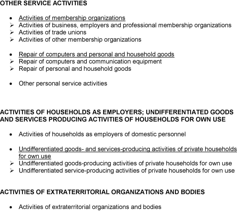 OF HOUSEHOLDS AS EMPLOYERS; UNDIFFERENTIATED GOODS AND SERVICES PRODUCING ACTIVITIES OF HOUSEHOLDS FOR OWN USE Activities of households as employers of domestic personnel Undifferentiated goods- and