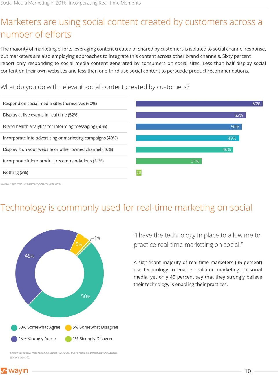 Sixty percent report only responding to social media content generated by consumers on social sites.