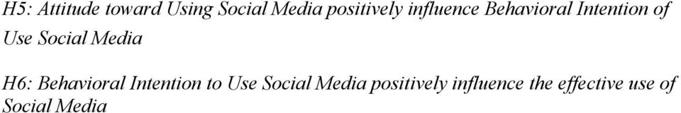 Media H6: Behavioral Intention to Use Social
