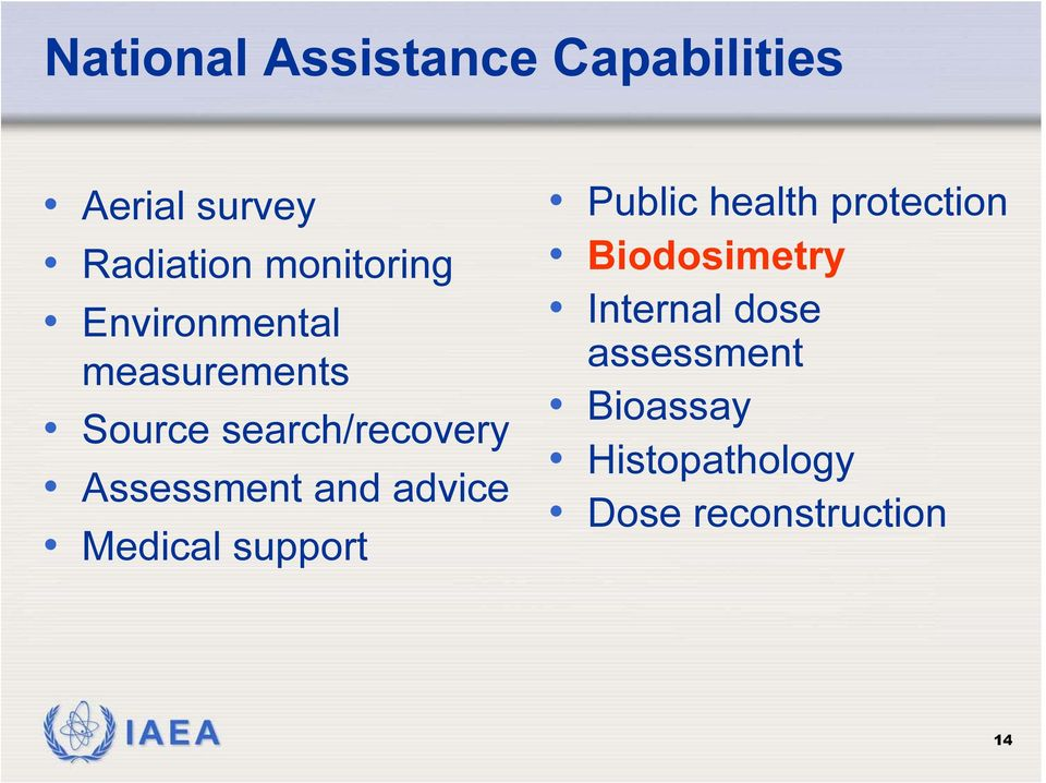 advice Medical support Public health protection Biodosimetry