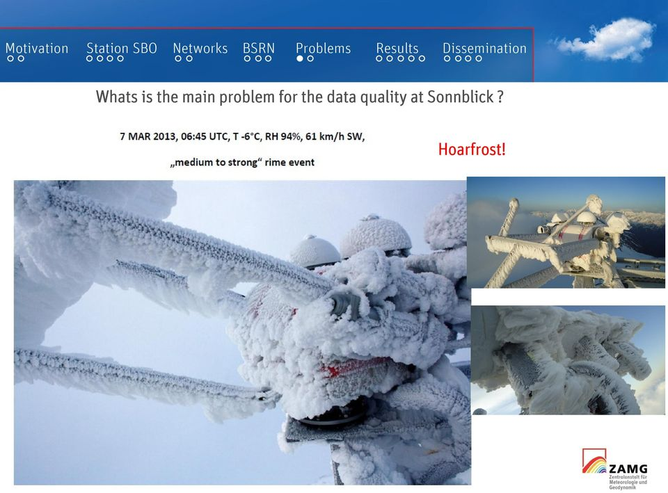 data quality at