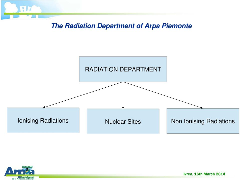Ionising Radiations Nuclear Sites