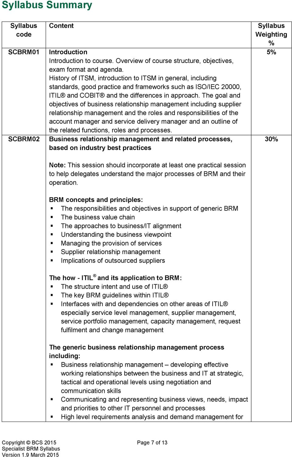 The goal and objectives of business relationship management including supplier relationship management and the roles and responsibilities of the account manager and service delivery manager and an