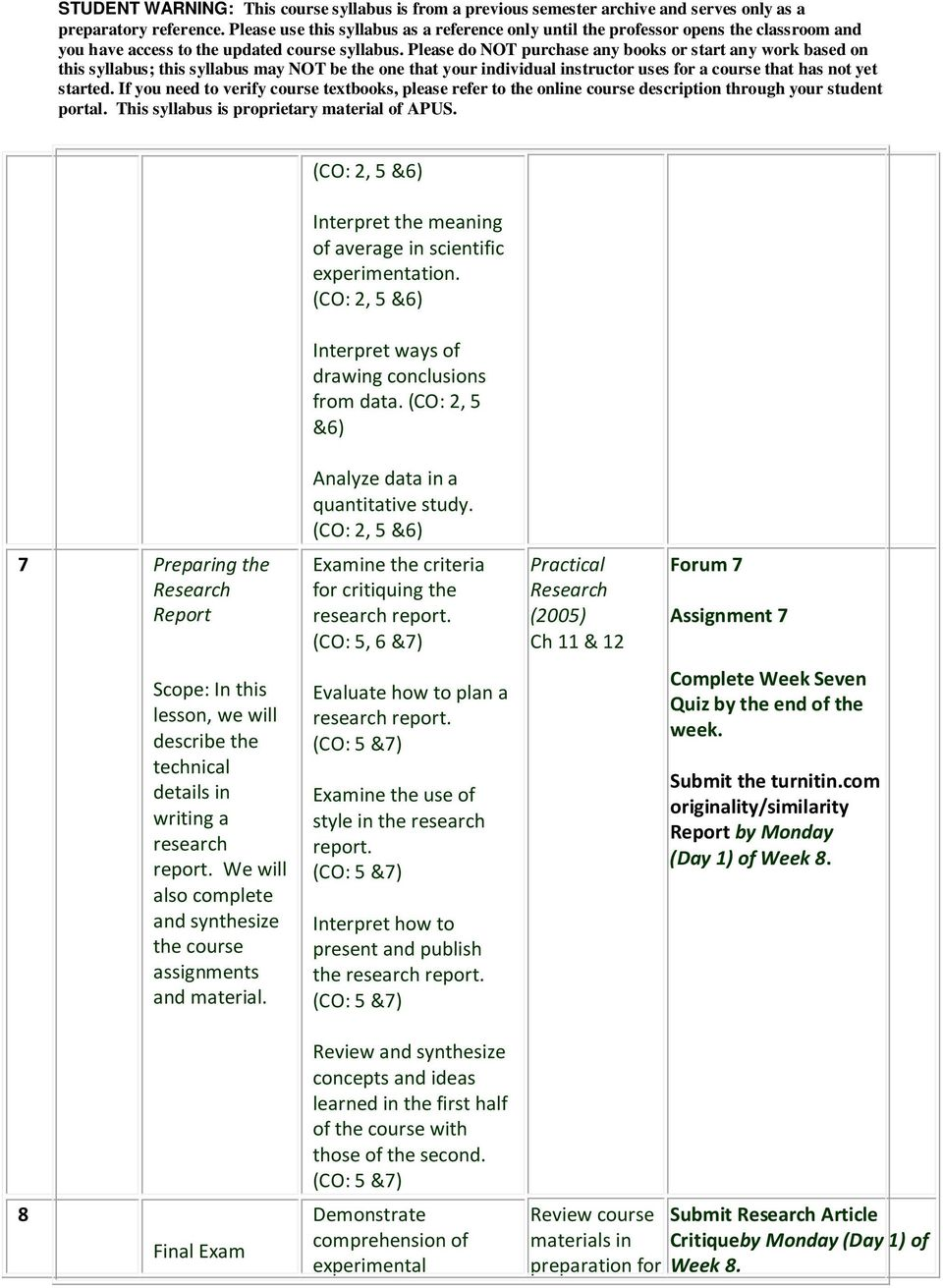 (CO: 5, 6 &7) 7 Preparing the Report Practical (2005) Ch 11 & 12 Forum 7 Assignment 7 Scope: In this lesson, we will describe the technical details in writing a research report.