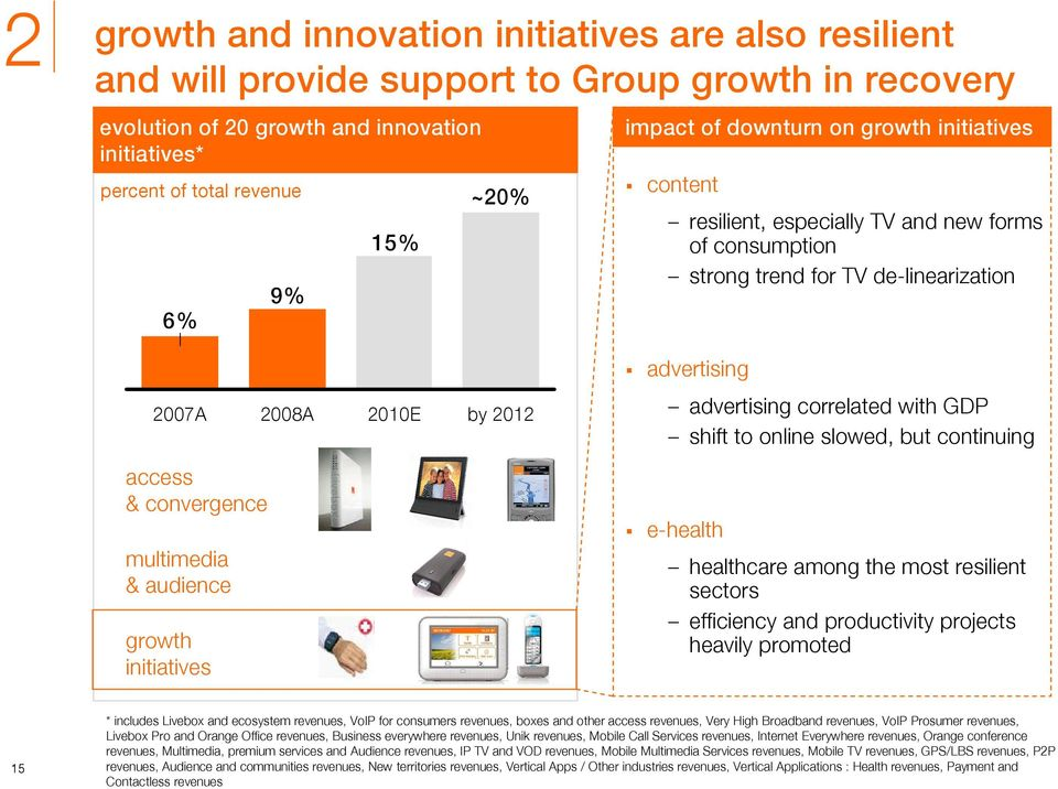audience growth initiatives advertising advertising correlated with GDP shift to online slowed, but continuing e-health healthcare among the most resilient sectors efficiency and productivity