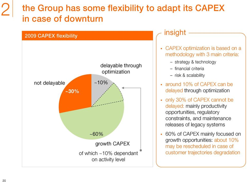 optimization only 30% of CAPEX cannot be delayed: mainly productivity opportunities, regulatory constraints, and maintenance releases of legacy systems ~60% growth