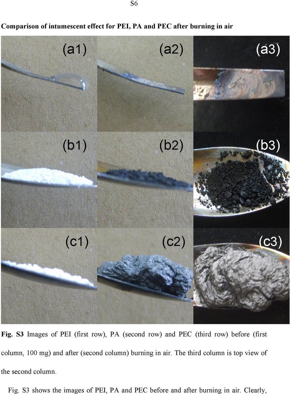 100 mg) and after (second column) burning in air.