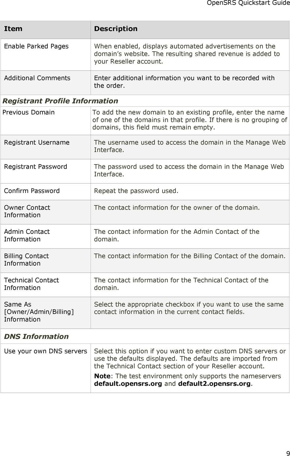 Registrant Profile Information Previous Domain To add the new domain to an existing profile, enter the name of one of the domains in that profile.