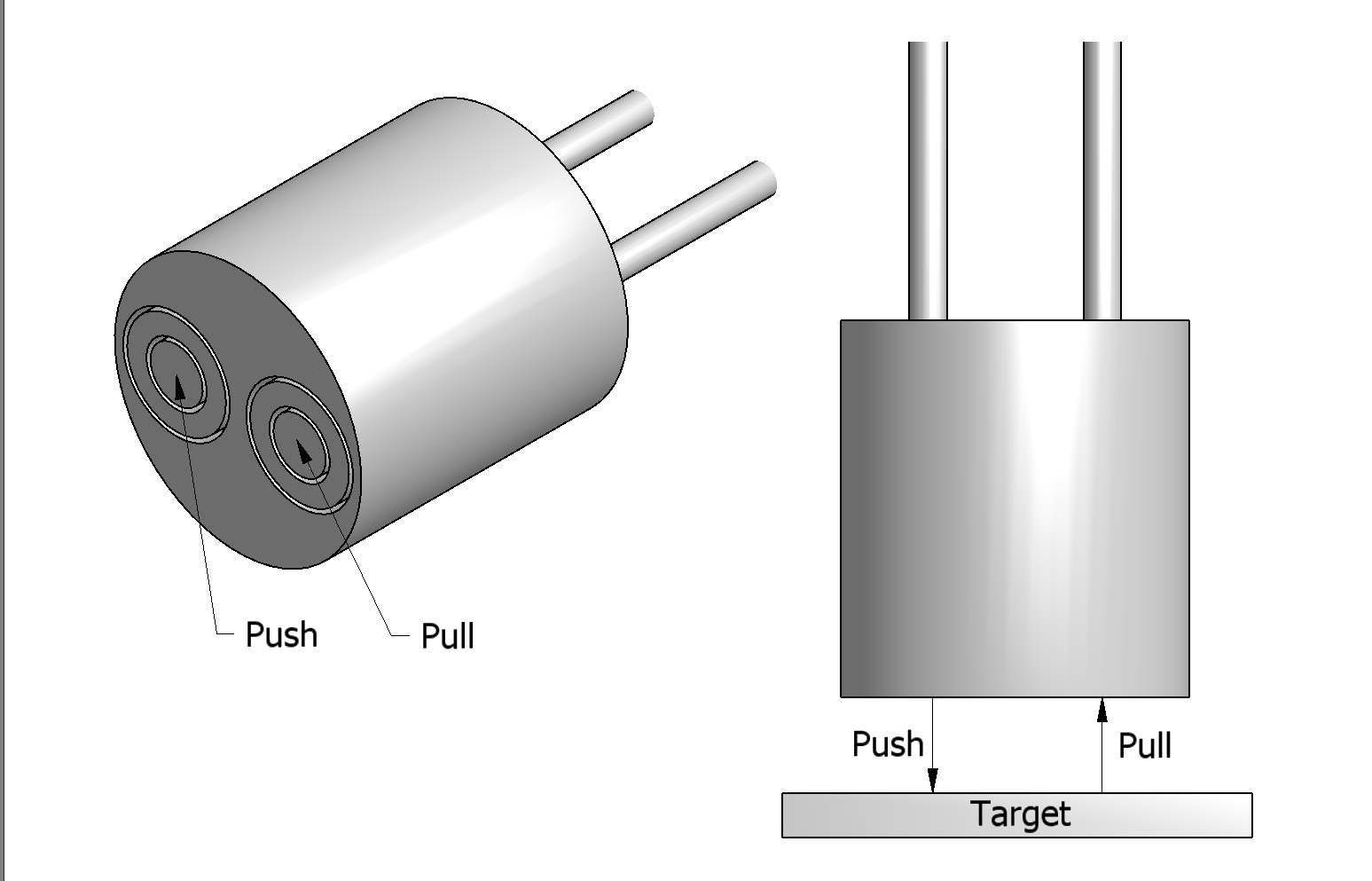 Figure 9: MTII s Push/Pull Capacitance Sensor Each sensor is driven at the same voltage, however, there is a 180 degree phase shift between signals.