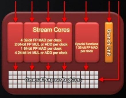 DirectX 11 35 however this implies longer loading times of the application when it is necessary to compile the shader.