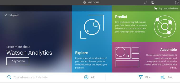 IBM Watson Analytics Quick start intuitive interface Key business driver insights Dashboard