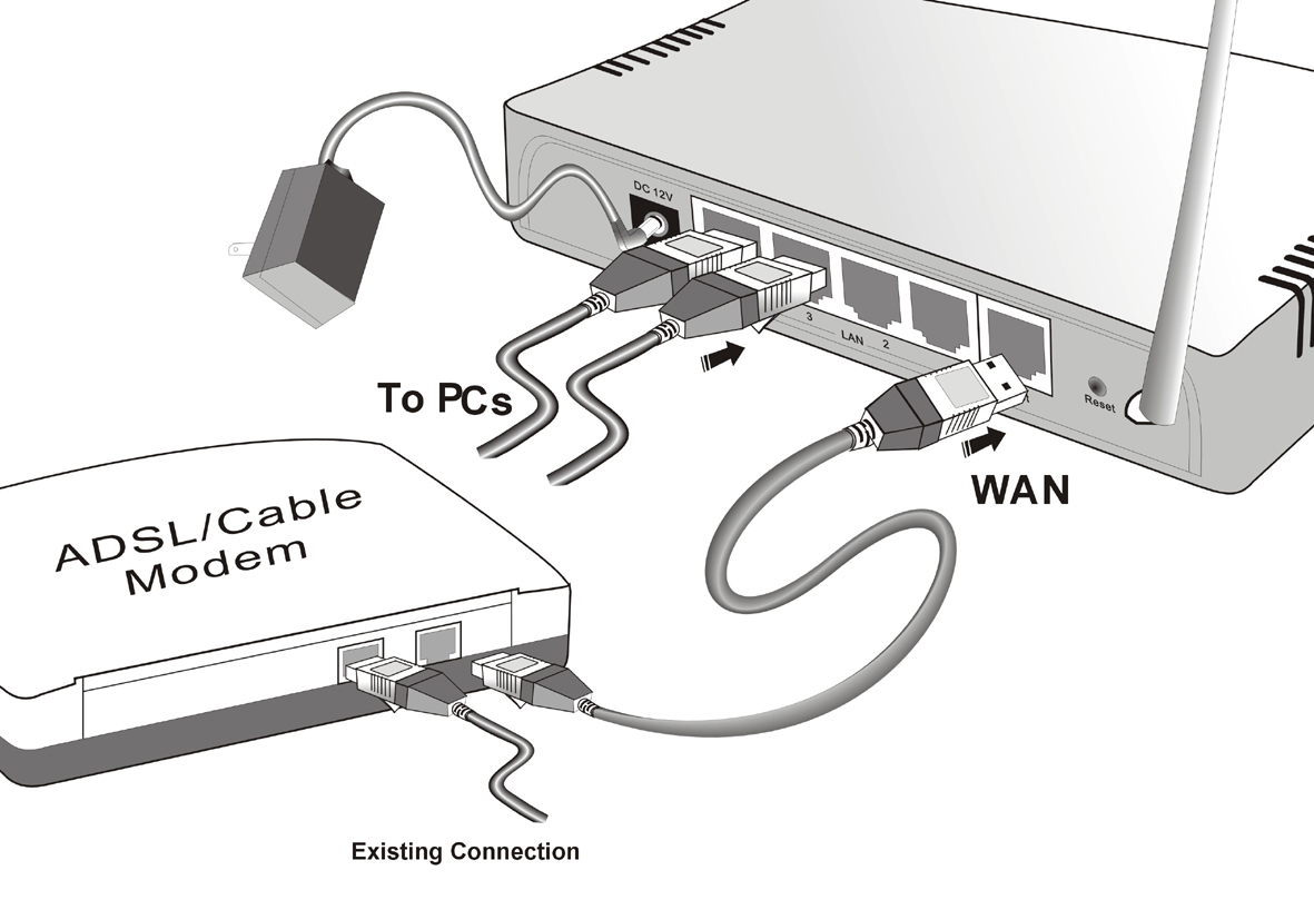 Chapter 2 Installation 2 This Chapter covers the physical installation of the Wireless Router. Requirements Network cables. Use standard 10/100BaseT network (UTP) cables with RJ45 connectors.