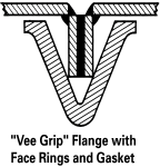 "Special Blind Flanges and Vee Grip Flanges Special Blind Flanges Spectacle Blind ""Banjo"" Blank Open Spacer n Designed for the intermittent opening and closing of light-wall piping systems."