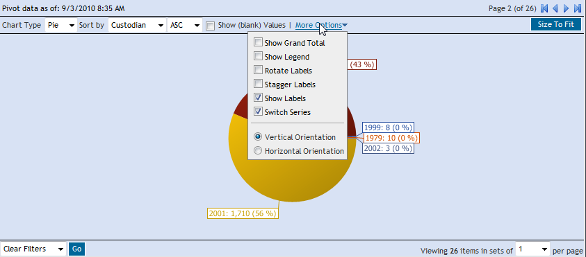 Deselect Pivot Grid and List, select Pivot Chart Options are now presented for customizing the graphical representation of the data.
