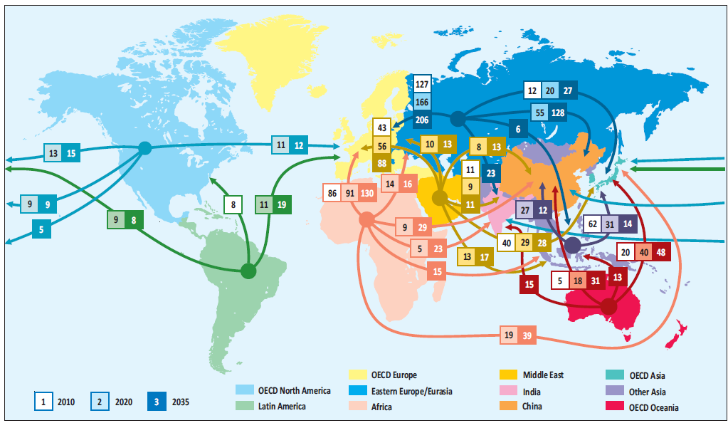 figure 5: Net inter-regional natural gas trade flows between major regions (bcm/year) Source: IEA WEO 2012 Natural gas: Important relationships 8.