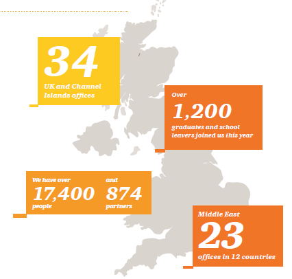 Where we do it We have 57 offices across the UK, the Channel Islands and the Middle East.