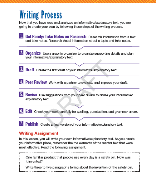 Steps in the Writing Process: Students work through the independent writing