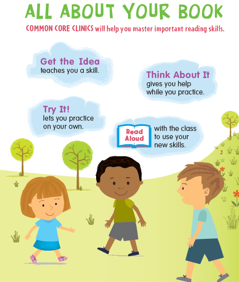 Common Core Clinics ELA (Grades 1-2) Components Work-Text (4-6 page lesson format) including: Get the Idea: instruction and example (I do) Think About It: scaffold