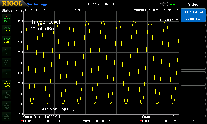 Picture 11 output power of the, 1 khz, 80% amplitude modulation, driven by the DSA815 tracking generator set to 0dBm, zero span, 1GHz 4 Ordering Information Part Number Description modulated driver