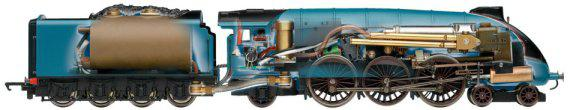 For those Hornby live steam enthusiasts who may not have the confidence to dismantle their locos, for whatever reason, to fault find or to simply find out how they work and how they are put together,