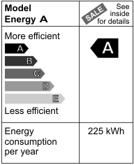 Q2. The diagram shows the label from a new freezer. (a) An old freezer has an energy consumption per year of 350 kwh.