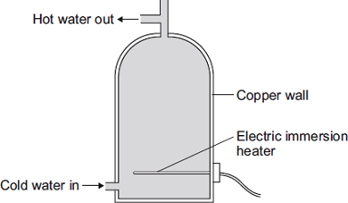 (b) Describe what happens to the energy which is 'wasted' in a house............. (Total 5 marks) Q6. An electric immersion heater is used to heat the water in a domestic hot water tank.