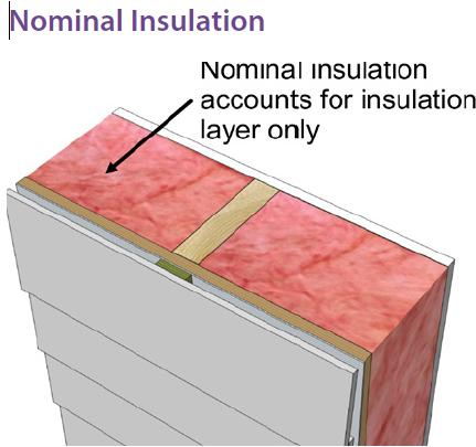 Before December 19, 2014 The above cross section indicates the typical framing with insulation being
