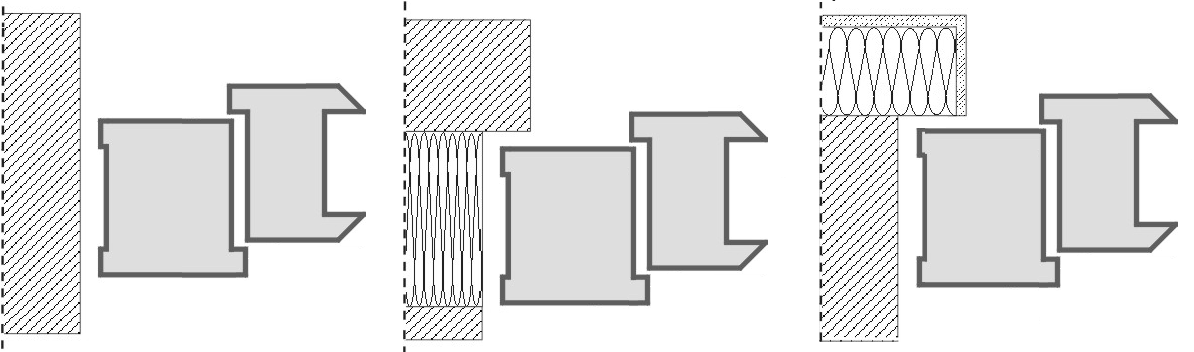 Fig. 3 Positioning of the frame in the reveals of walls of different structure: in a full single-layer wall, in a multi-layer wall with internal insulation [with a jamb], in a full wall with external