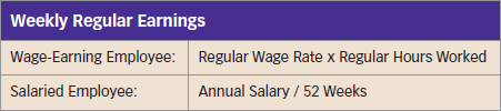Comparing Salaries & Wages Salary typically paid as an annual amount Wage typically paid on an hourly basis