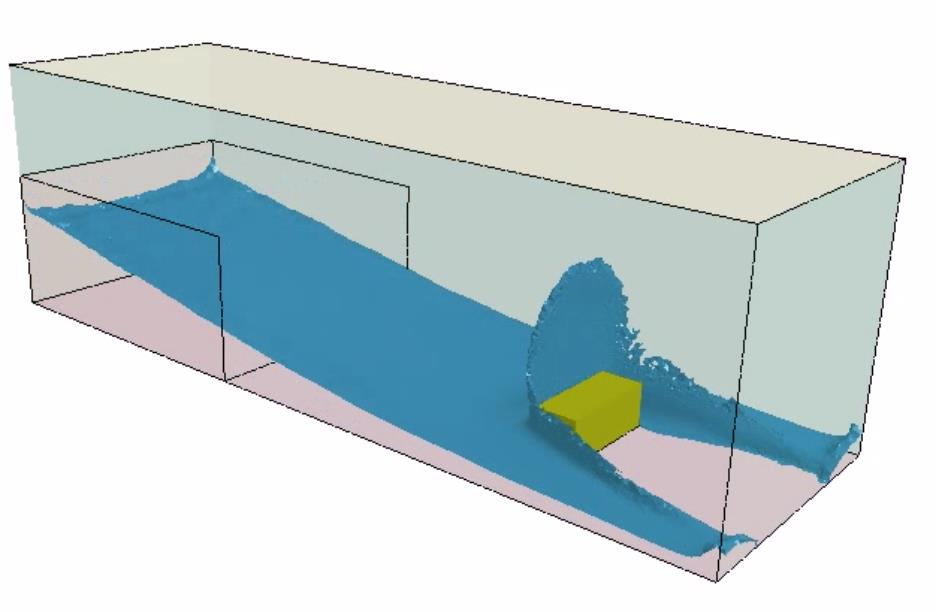 Wave impact on a rectangular shaped box: Used to predict the force