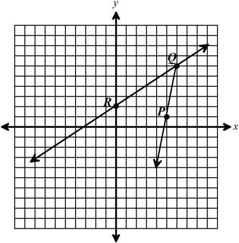 53. On the graph below, PQR is reflected over QR PQP. What are the coordinates of P? so that QR is an angle bisector of A. P (5, 3) B. P (1, 5) C. P ( 9, 1) D.