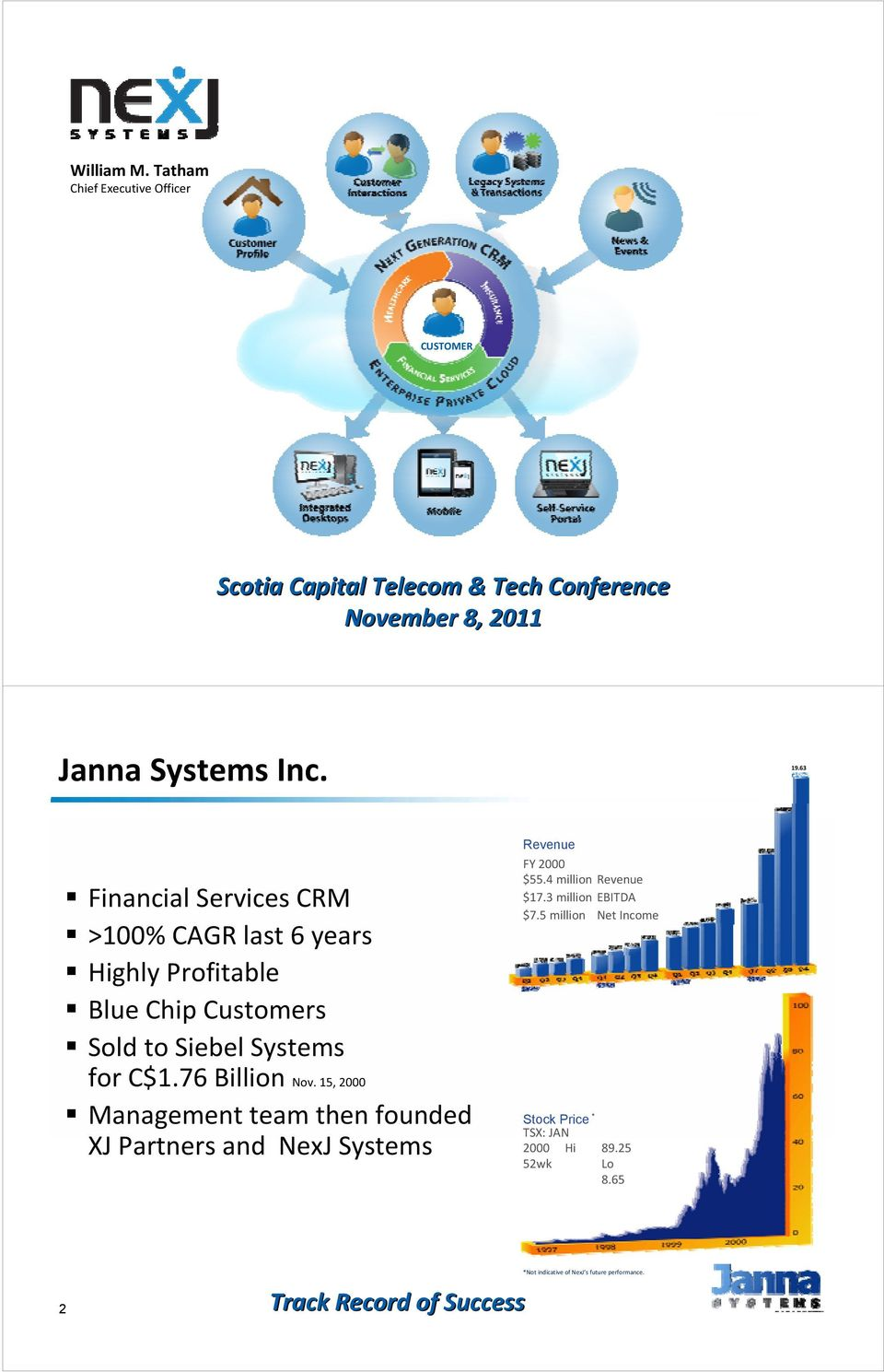 15, 2000 Management team then founded XJ Partners and NexJ Systems Revenue FY 2000 $55.4 million Revenue $17.3 million EBITDA $7.