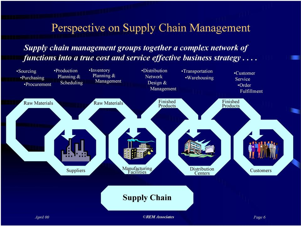 ... Sourcing Purchasing Procurement Production Planning & Scheduling Inventory Planning & Management Distribution Network Design &